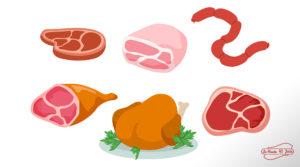 fecha de caducidad para carnes y embutidos