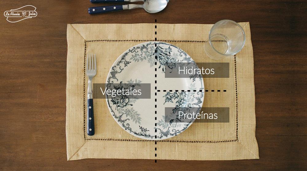 Conoce el método del plato con La Abuela Julia
